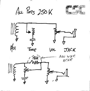 Gibson 50s wiring on a Stratocaster in addition Fender Stratocaster Guitar Wiring Diagrams additionally Hh Strat Wiring also Epiphone Gibson Wiring Diagram furthermore Wdu Hsh5l11 03. on bridge humbucker wiring diagram